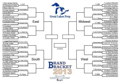 Great Lakes Prep