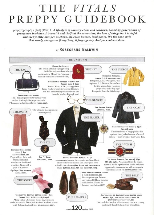 The Preppy Guidebook via Alexander Grant